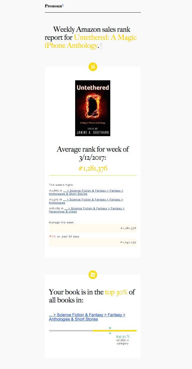 image of email from pronoun ebook distributor listing Amazon rank and category statistics for Tracking Book Sales Rank