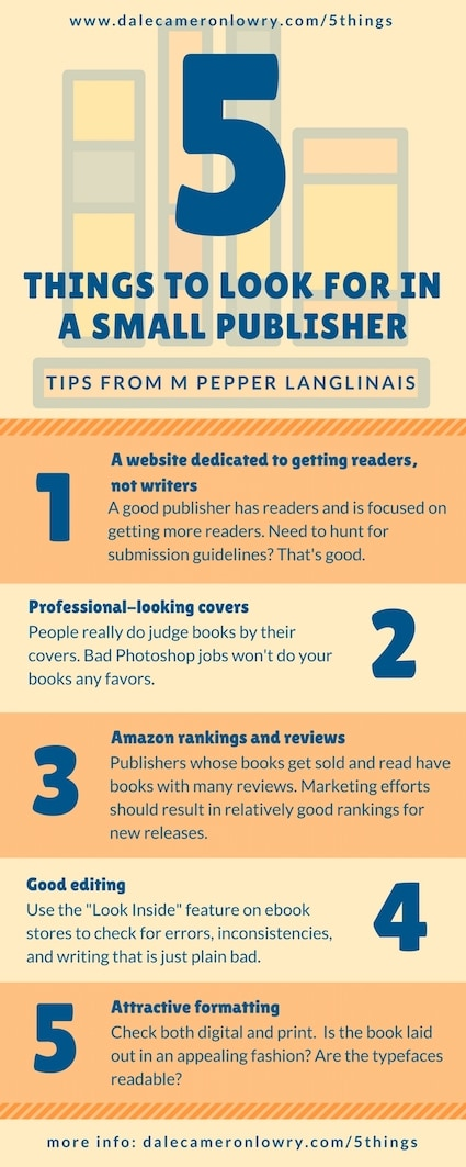 "source: dalecameronlowry.com/5things 5 Things to Look for in a Small Publisher Tips From M Pepper Langlinais A website dedicated to getting readers, not writers A good publisher has readers and is focused on getting more readers. Need to hunt for submission guidelines? That's good. Professional-looking covers Sorry, but people really do judge books by their covers. Crap covers that look like bad Photoshop jobs won't do your books any favors. Amazon rankings and reviews Publishers whose books get sold and read have books with many reviews. Marketing efforts should result in relatively good rankings for new releases. Good editing Use the ""Look Inside"" feature on ebook stores to check for errors, inconsistencies, and writing that is just plain bad. Attractive formatting Check both digital and in print. Is the book laid out in an appealing fashion? Are the typefaces readable? more info: dalecameronlowry.com/5things"